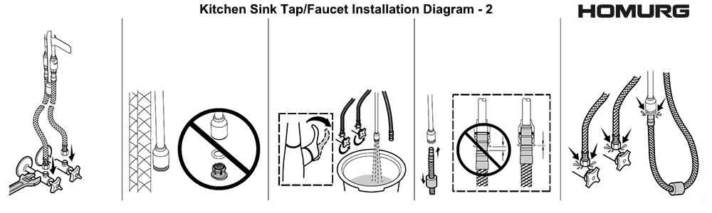 3-Installation